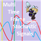 Multi TimeFrames Stochastic Signals