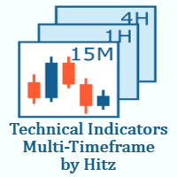 Technical Analysis MTF by Hitz