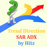 Trend Direction SAR ADX by Hitz