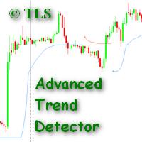 Advanced Trend Detector