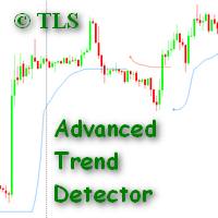 Advanced Trend Detector MT5