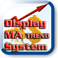 Display Trend Moving Averages System