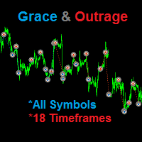 Grace and Outrage