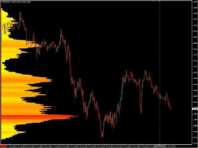 Hot Levels AUDUSD