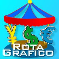 Rotagrafico
