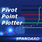 Standard Pivot Point Plotter