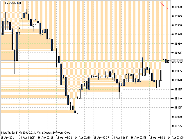Trajecta ForceMap NZD