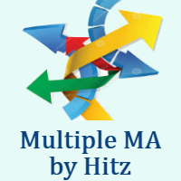 Multiple MA by Hitz