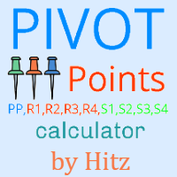 Pivot Point Calculator by Hitz