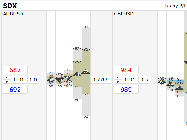 SDX Dashboard