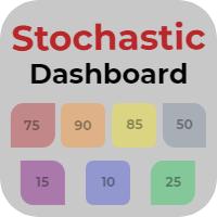 Stochastic Dashboard