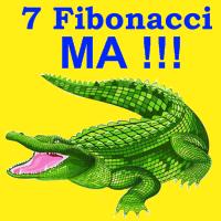 Strongest Alligator