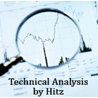 Technical Analysis by Hitz