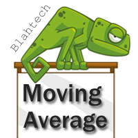 Blahtech Moving Average