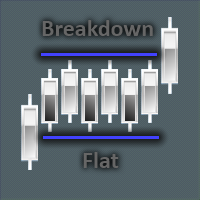 Breakdown Flat MT5