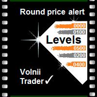 Round price levels alert