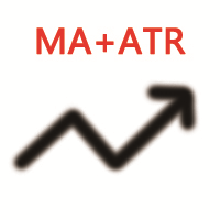 Trend trading of MA combined with ATR