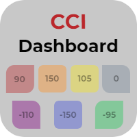CCI Dashboard