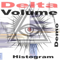 Delta Volume histogram demo