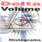 Delta Volume histogram