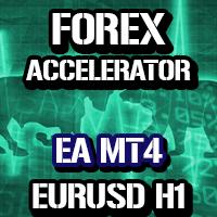 Forex Accelerator EURUSD