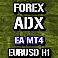 Forex ADX eurusd h1