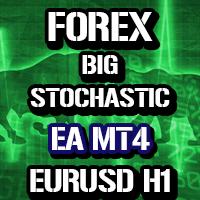 Forex Big Stochastic EURUSD