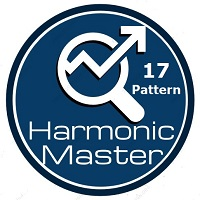 Buy the 'Harmonic Master Scanner Pro' Technical Indicator