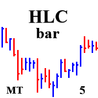 HLC bar MT5