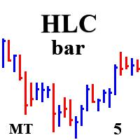 HLC bar MT5