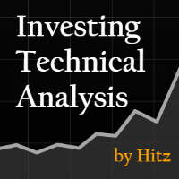 Investing Technical Analysis by Hitz
