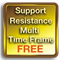 Support Resistance Multi Time Frame FREE
