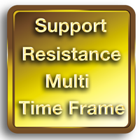 Support Resistance Multi Time Frame