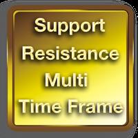 Support Resistance Multi Time Frame