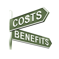 Spread Costs and Swap Benefits