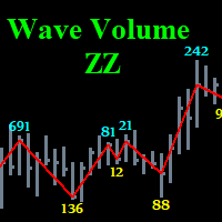 Wave Volume ZZ