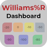 Williams Dashboard