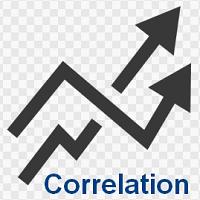 Correlations Indicator