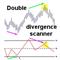 Double divergence scanner