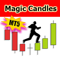 Magic Candles MT5