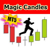 Magic Candles MT5