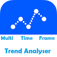 Multi Time Frame Trend Analyser