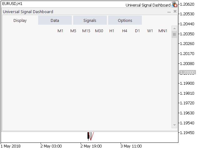 Universal Signal Dashboard