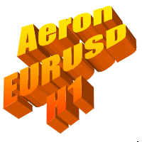 Aeron eursd for H1 timeframe