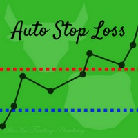 Auto Trailing Stop and Break Even
