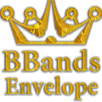 BBands Envelope