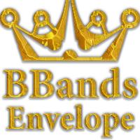BBands Envelope