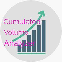 Cumulated Volume Analyzer