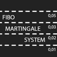 FiboMartingaleSystem