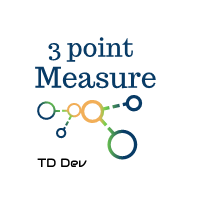 Measure Strength Among 3 points